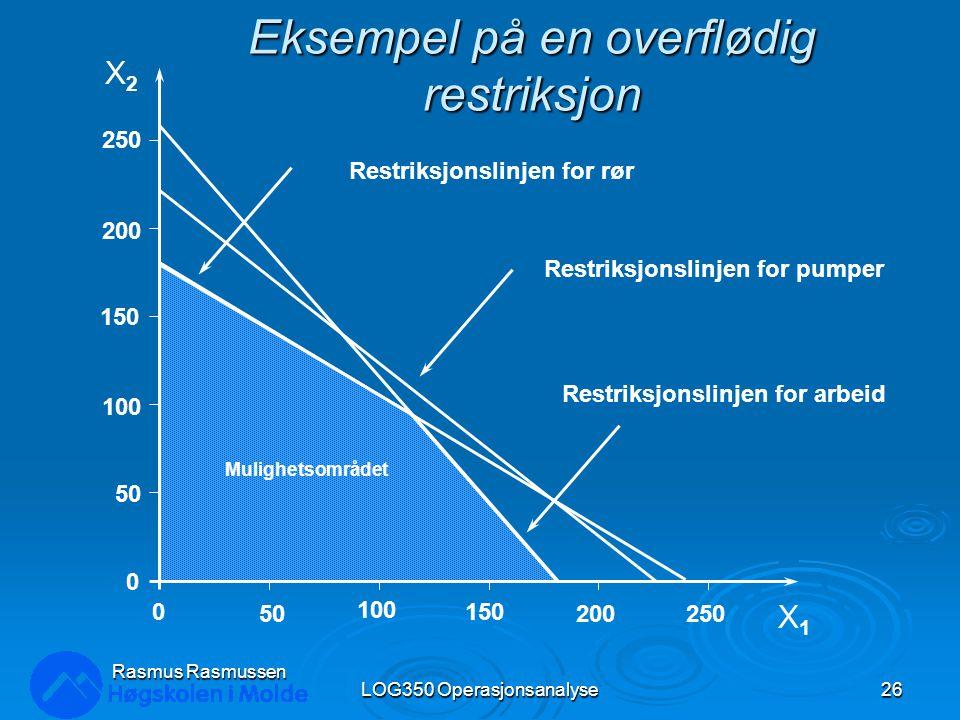 Eksempel på en overflødig restriksjon LOG350 Operasjonsanalyse26 Rasmus Rasmussen X2X2 X1X1 250 200 150 100 50 0 0 100 150 200250 Restriksjonslinjen f