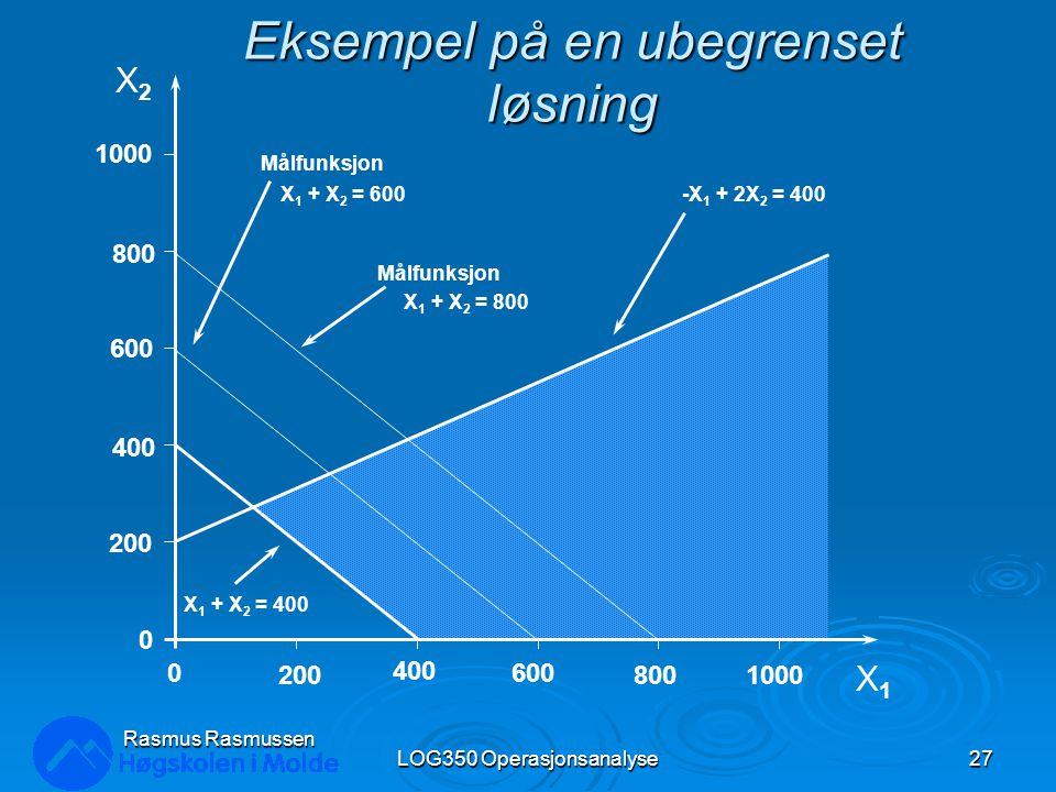 Eksempel på en ubegrenset løsning LOG350 Operasjonsanalyse27 Rasmus Rasmussen X2X2 X1X1 1000 800 600 400 200 0 0 400 600 8001000 X 1 + X 2 = 400 X 1 +