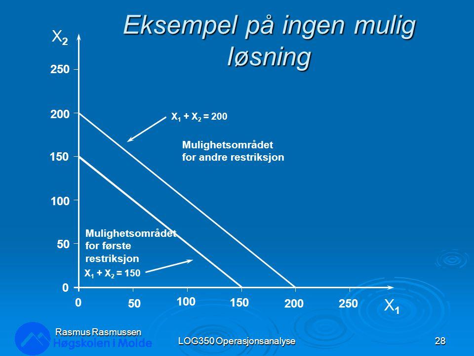 Eksempel på ingen mulig løsning LOG350 Operasjonsanalyse28 Rasmus Rasmussen X2X2 X1X1 250 200 150 100 50 0 0 100 150 200250 X 1 + X 2 = 200 X 1 + X 2