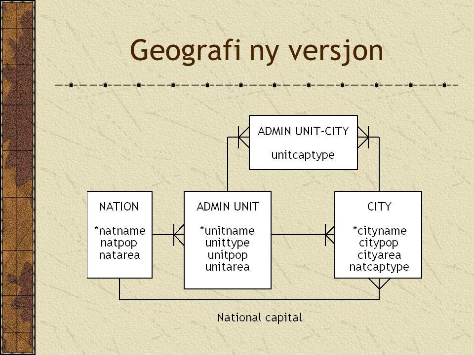 Geografi ny versjon