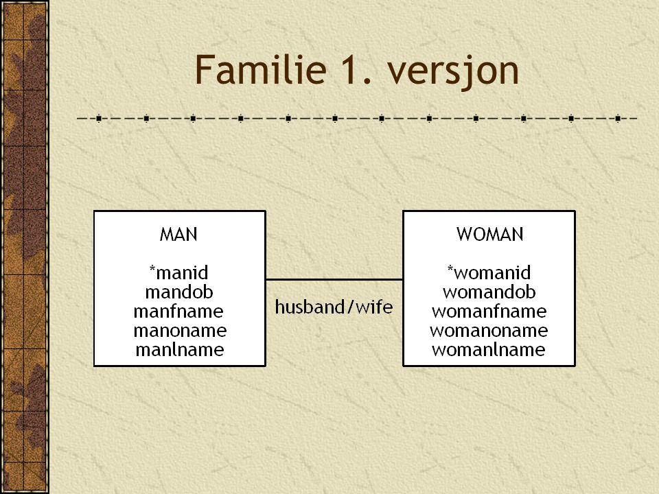 Familie 1. versjon