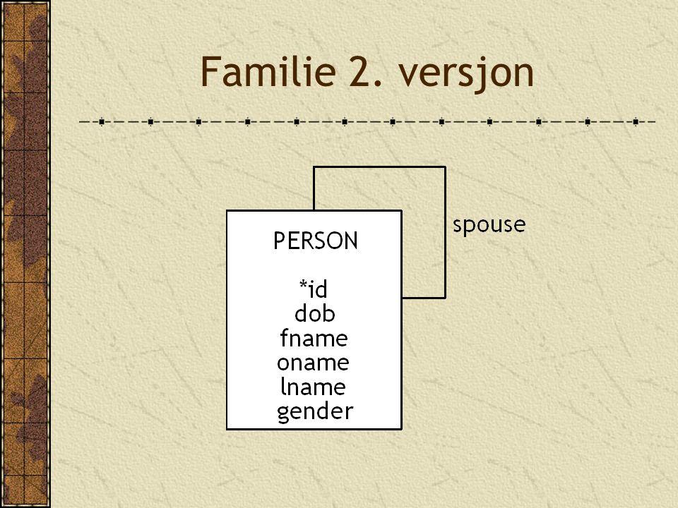 Familie 2. versjon