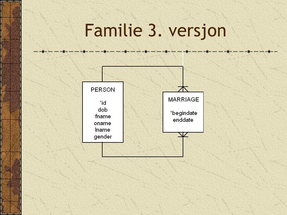 Familie 3. versjon