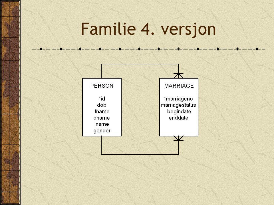Familie 4. versjon