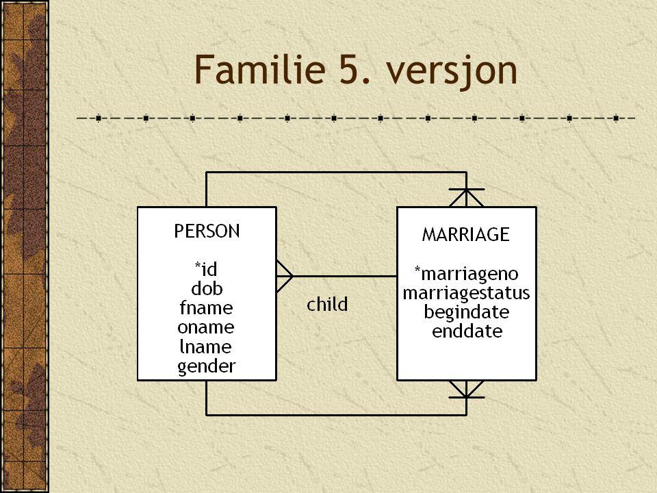 Familie 5. versjon