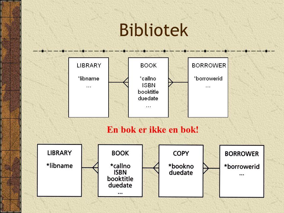 Bibliotek En bok er ikke en bok!