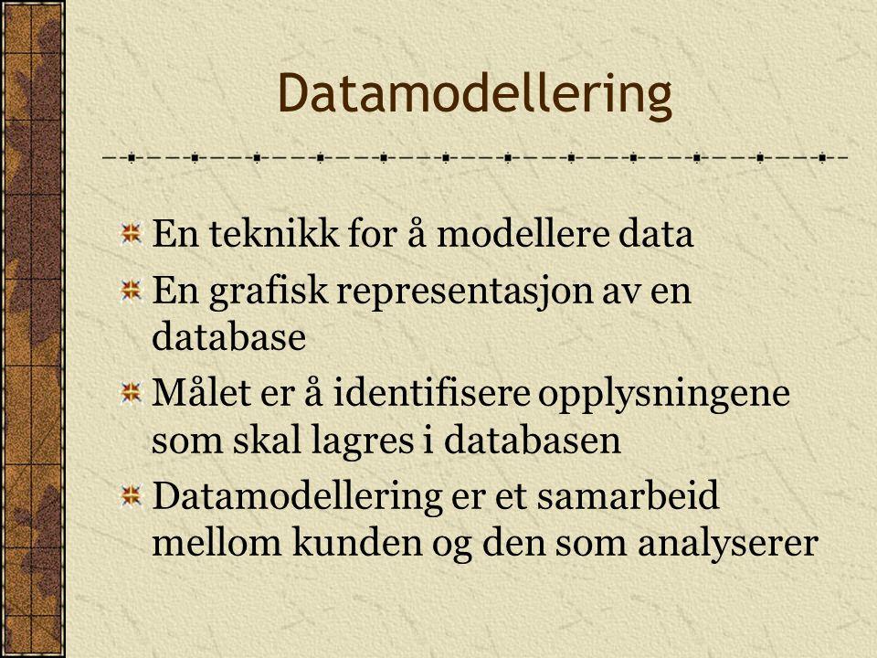 Assosiative entiteter Et bi-produkt av en m:m sammenheng Typisk mellom uavhengige entiteter Kan lagre gjeldende eller historiske data Kan gjøres uavhengige med en vilkårlig identifikator