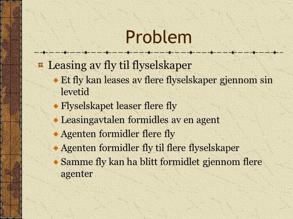 Problem Leasing av fly til flyselskaper Et fly kan leases av flere flyselskaper gjennom sin levetid Flyselskapet leaser flere fly Leasingavtalen formidles av en agent Agenten formidler flere fly Agenten formidler fly til flere flyselskaper Samme fly kan ha blitt formidlet gjennom flere agenter