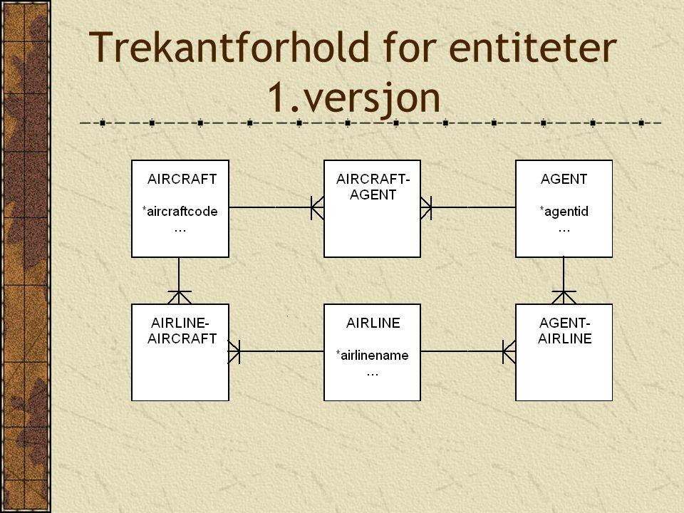 Trekantforhold for entiteter 1.versjon