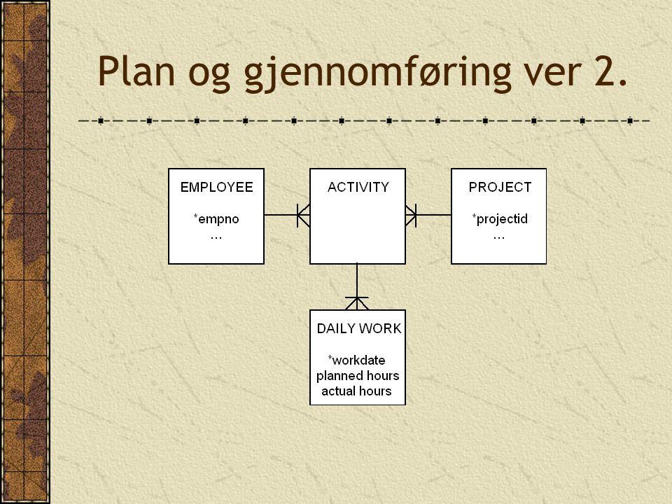 Plan og gjennomføring ver 2.