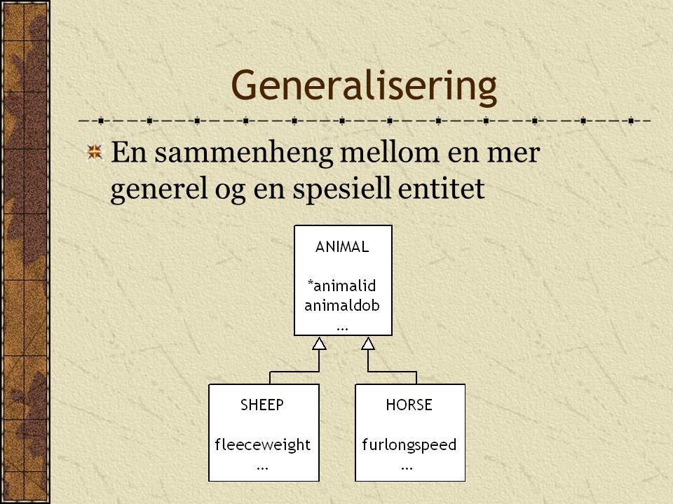 Generalisering En sammenheng mellom en mer generel og en spesiell entitet