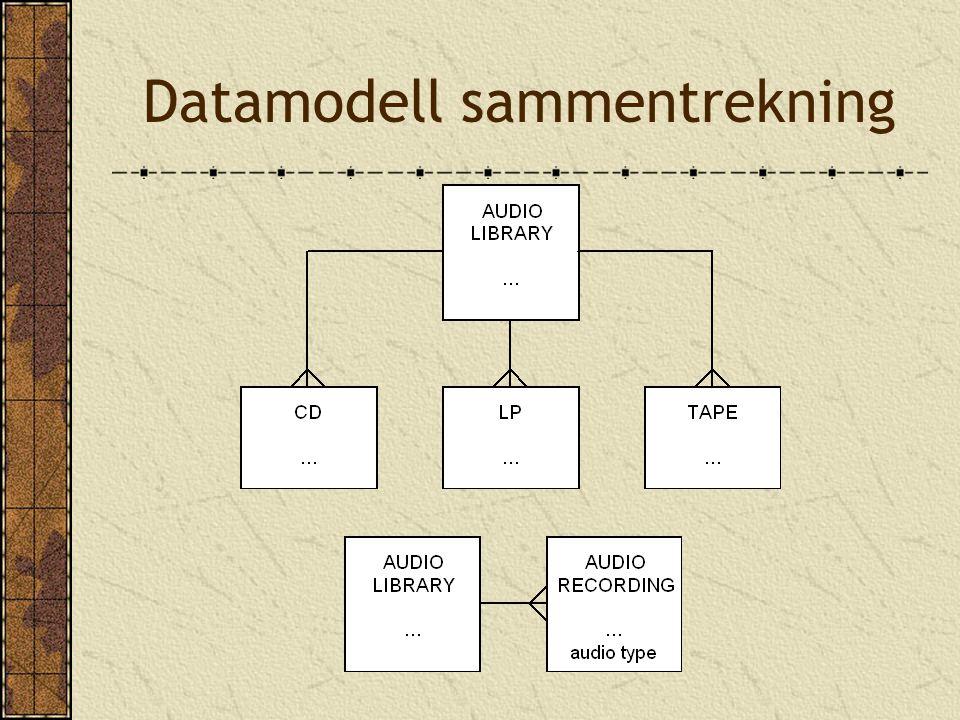 Datamodell sammentrekning