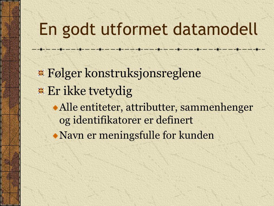 En godt utformet datamodell Følger konstruksjonsreglene Er ikke tvetydig Alle entiteter, attributter, sammenhenger og identifikatorer er definert Navn er meningsfulle for kunden