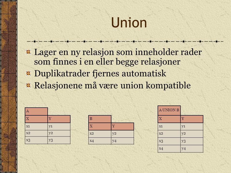 Union Lager en ny relasjon som inneholder rader som finnes i en eller begge relasjoner Duplikatrader fjernes automatisk Relasjonene må være union komp