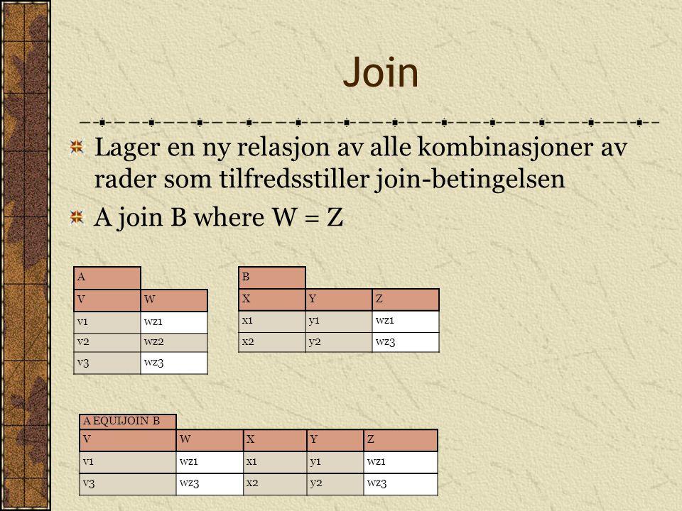 Join Lager en ny relasjon av alle kombinasjoner av rader som tilfredsstiller join-betingelsen A join B where W = Z A VW v1wz1 v2wz2 v3wz3 B XYZ x1y1wz