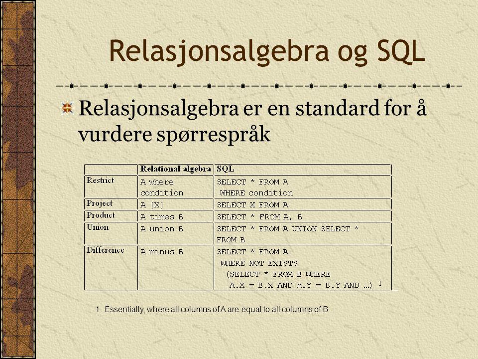 Relasjonsalgebra og SQL Relasjonsalgebra er en standard for å vurdere spørrespråk 1. Essentially, where all columns of A are equal to all columns of B