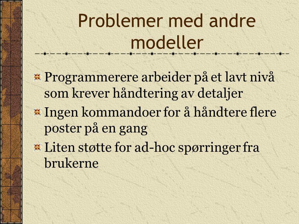 Problemer med andre modeller Programmerere arbeider på et lavt nivå som krever håndtering av detaljer Ingen kommandoer for å håndtere flere poster på