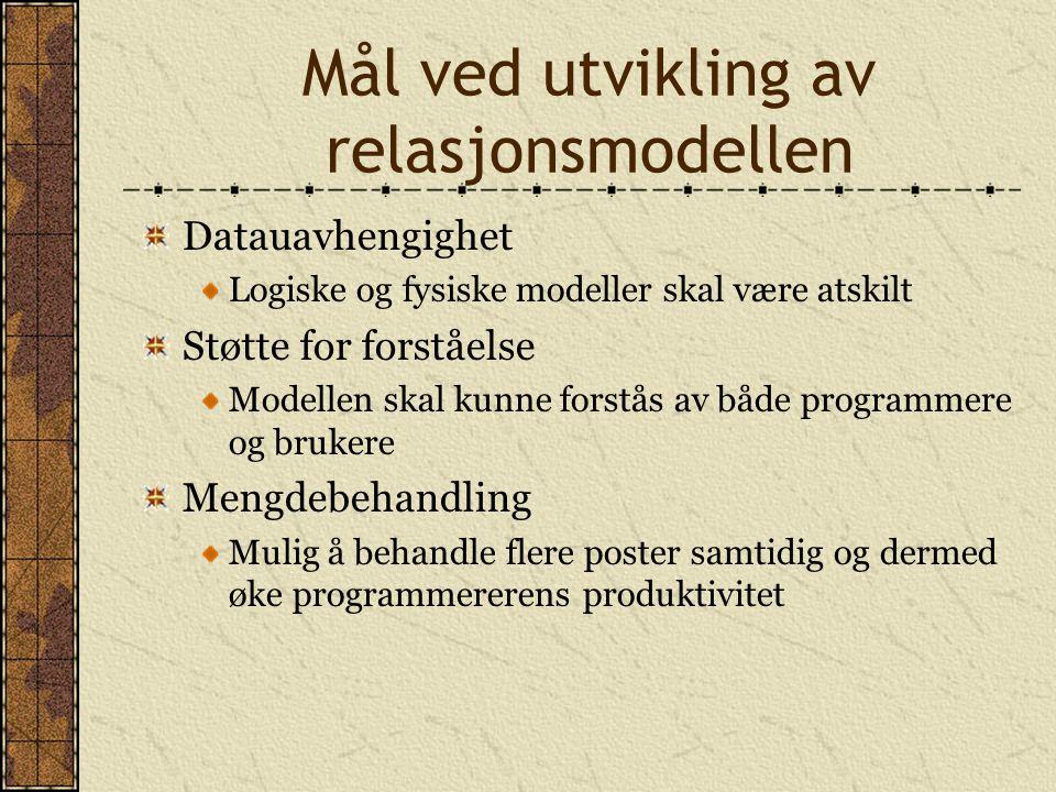 Mål ved utvikling av relasjonsmodellen Datauavhengighet Logiske og fysiske modeller skal være atskilt Støtte for forståelse Modellen skal kunne forstå