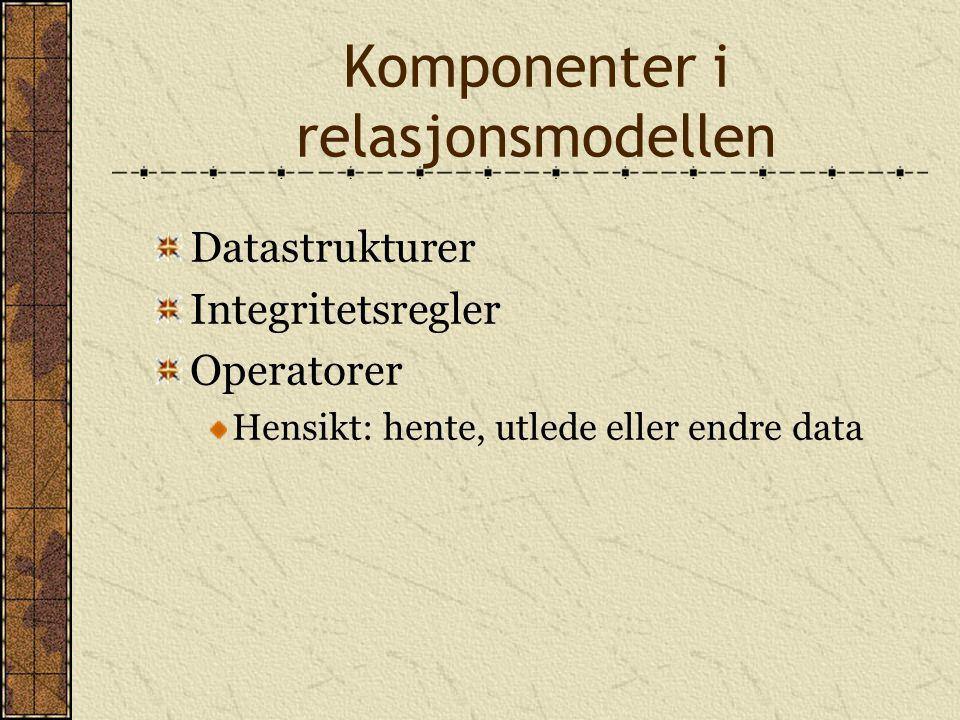 Komponenter i relasjonsmodellen Datastrukturer Integritetsregler Operatorer Hensikt: hente, utlede eller endre data