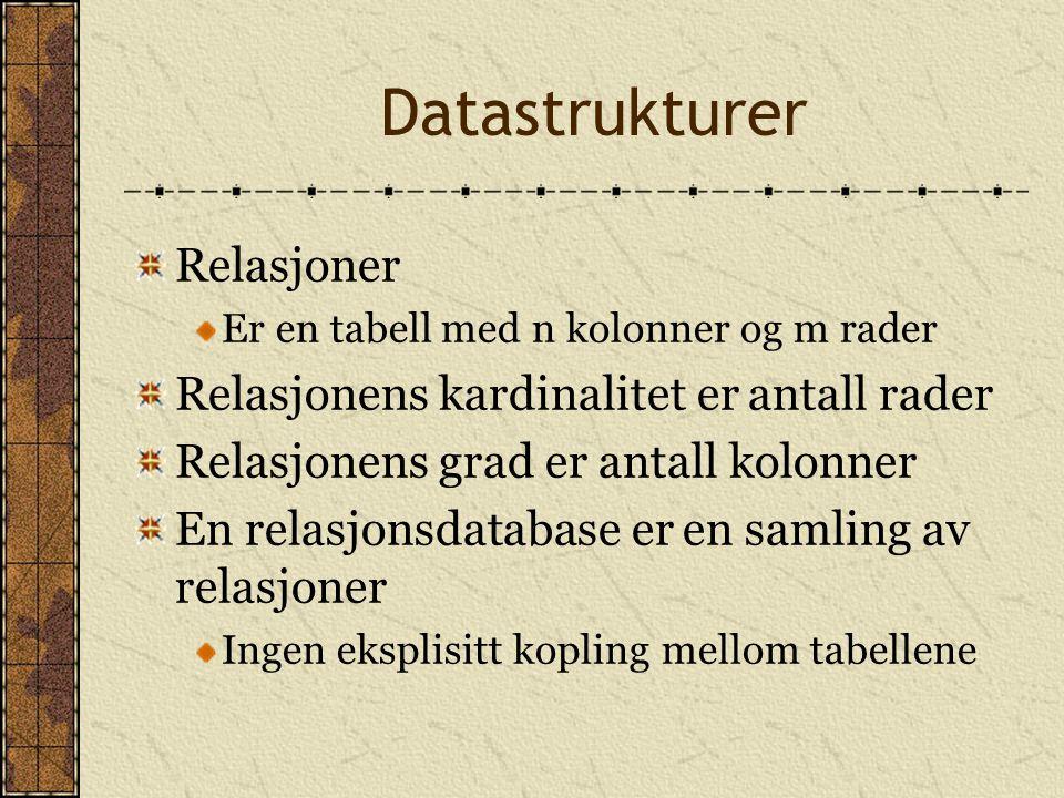 Datastrukturer Relasjoner Er en tabell med n kolonner og m rader Relasjonens kardinalitet er antall rader Relasjonens grad er antall kolonner En relas