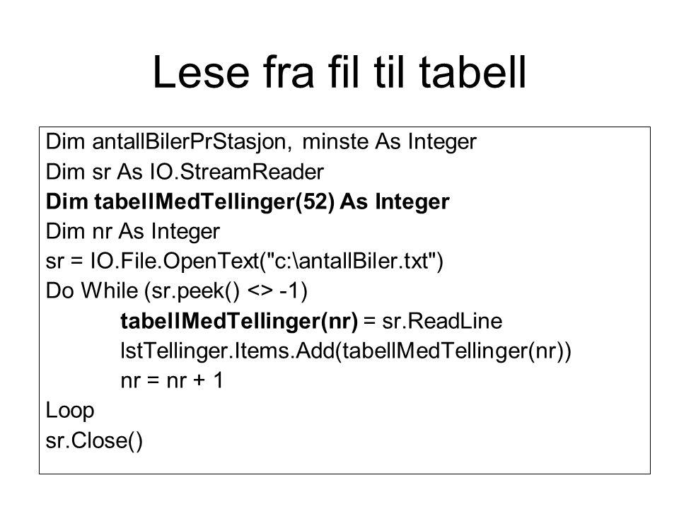 Dim antallBilerPrStasjon, minste As Integer Dim sr As IO.StreamReader Dim tabellMedTellinger(52) As Integer Dim nr As Integer sr = IO.File.OpenText( c:\antallBiler.txt ) Do While (sr.peek() <> -1) tabellMedTellinger(nr) = sr.ReadLine lstTellinger.Items.Add(tabellMedTellinger(nr)) nr = nr + 1 Loop sr.Close() Lese fra fil til tabell