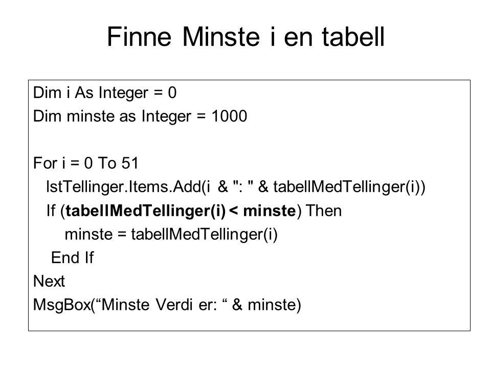 Dim i As Integer = 0 Dim minste as Integer = 1000 For i = 0 To 51 lstTellinger.Items.Add(i & : & tabellMedTellinger(i)) If (tabellMedTellinger(i) < minste) Then minste = tabellMedTellinger(i) End If Next MsgBox( Minste Verdi er: & minste) Finne Minste i en tabell