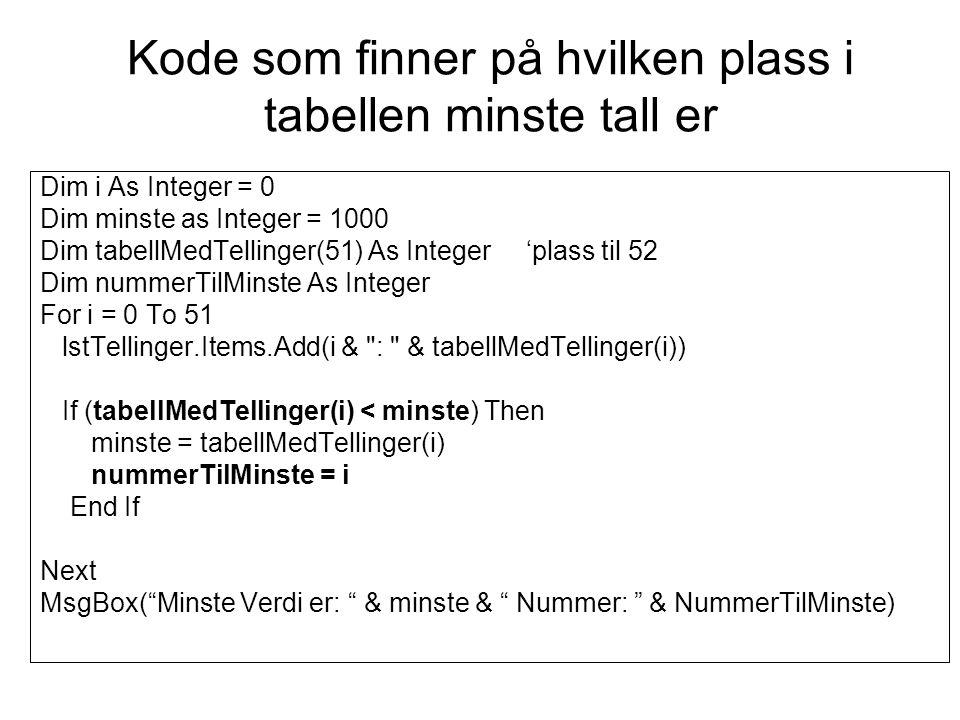 Dim i As Integer = 0 Dim minste as Integer = 1000 Dim tabellMedTellinger(51) As Integer 'plass til 52 Dim nummerTilMinste As Integer For i = 0 To 51 lstTellinger.Items.Add(i & : & tabellMedTellinger(i)) If (tabellMedTellinger(i) < minste) Then minste = tabellMedTellinger(i) nummerTilMinste = i End If Next MsgBox( Minste Verdi er: & minste & Nummer: & NummerTilMinste) Kode som finner på hvilken plass i tabellen minste tall er