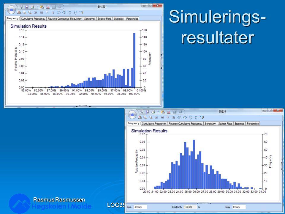 Simulerings- resultater LOG350 Operasjonsanalyse38 Rasmus Rasmussen