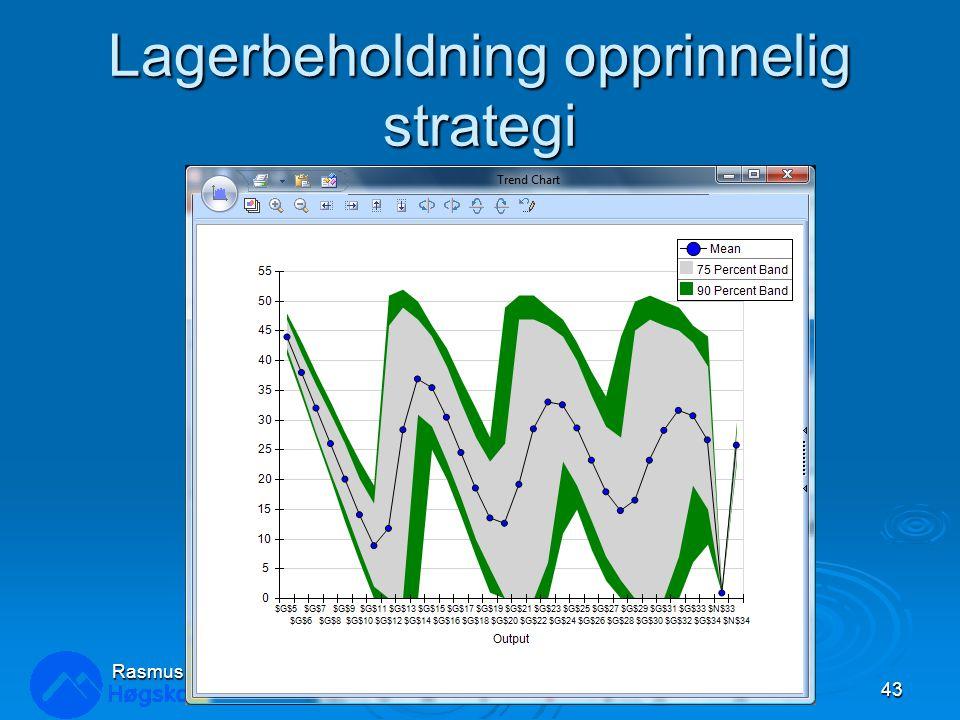 Lagerbeholdning opprinnelig strategi LOG350 Operasjonsanalyse43 Rasmus Rasmussen
