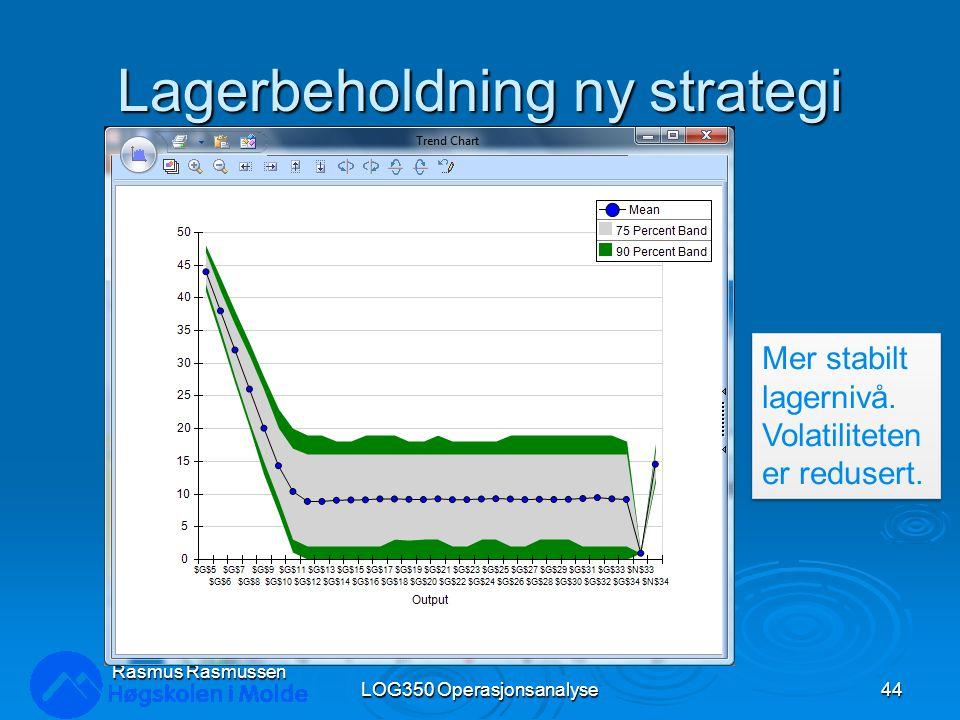 Lagerbeholdning ny strategi LOG350 Operasjonsanalyse44 Rasmus Rasmussen Mer stabilt lagernivå. Volatiliteten er redusert. Mer stabilt lagernivå. Volat