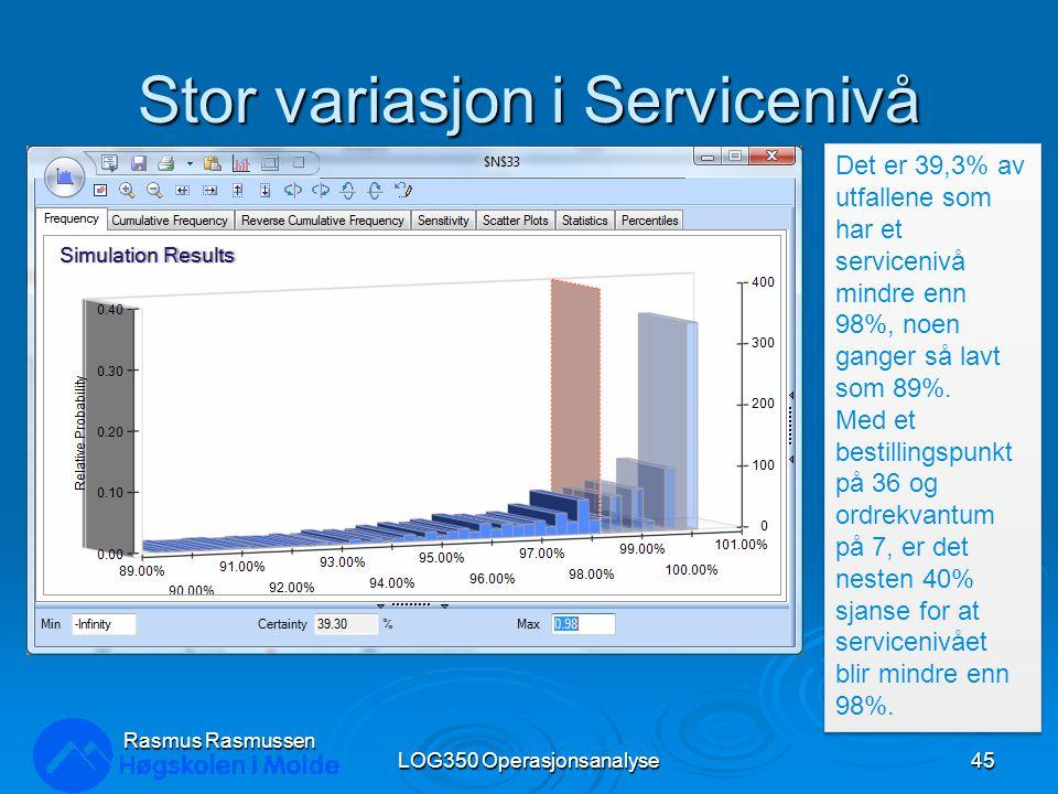 Stor variasjon i Servicenivå LOG350 Operasjonsanalyse45 Rasmus Rasmussen Det er 39,3% av utfallene som har et servicenivå mindre enn 98%, noen ganger