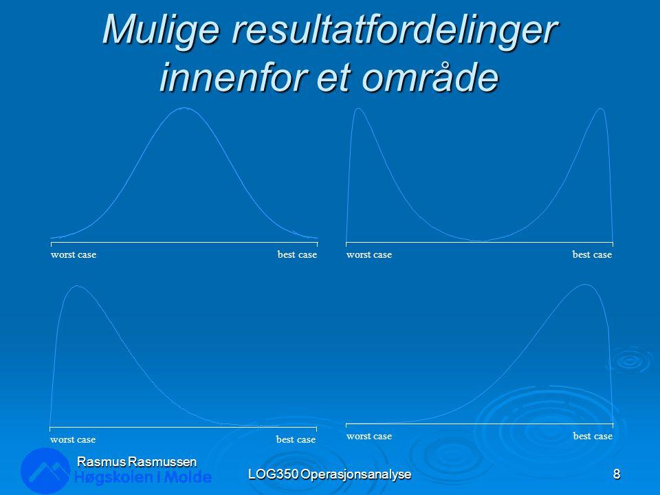 Mulige resultatfordelinger innenfor et område LOG350 Operasjonsanalyse8 Rasmus Rasmussen worst casebest caseworst casebest caseworst casebest casewors
