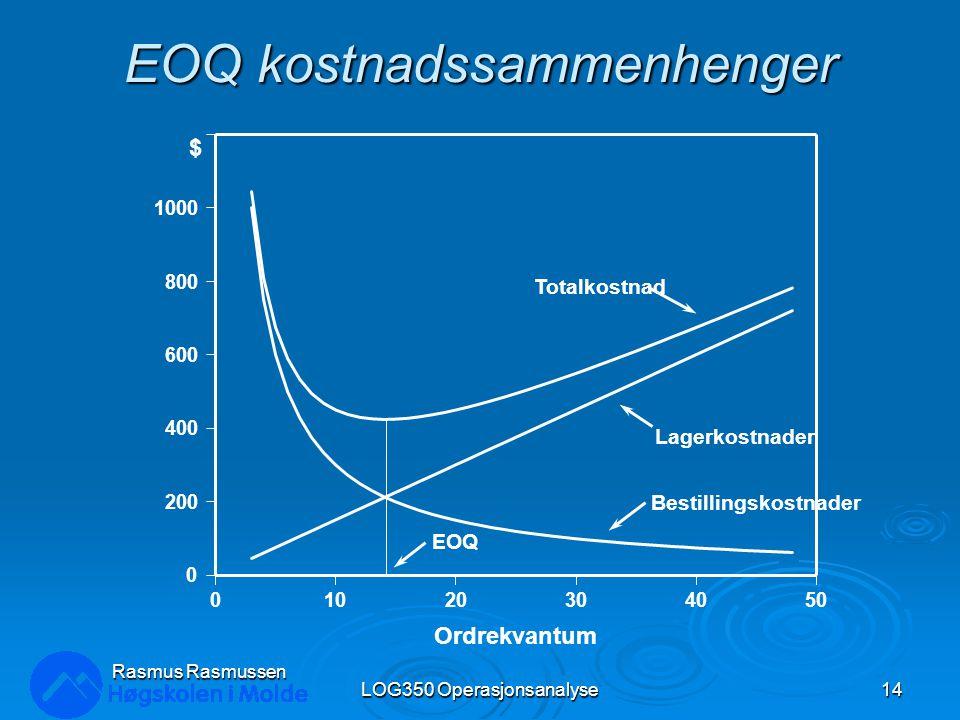EOQ kostnadssammenhenger LOG350 Operasjonsanalyse14 Rasmus Rasmussen 01020304050 0 200 400 600 800 1000 $ Ordrekvantum Totalkostnad Lagerkostnader Bestillingskostnader EOQ