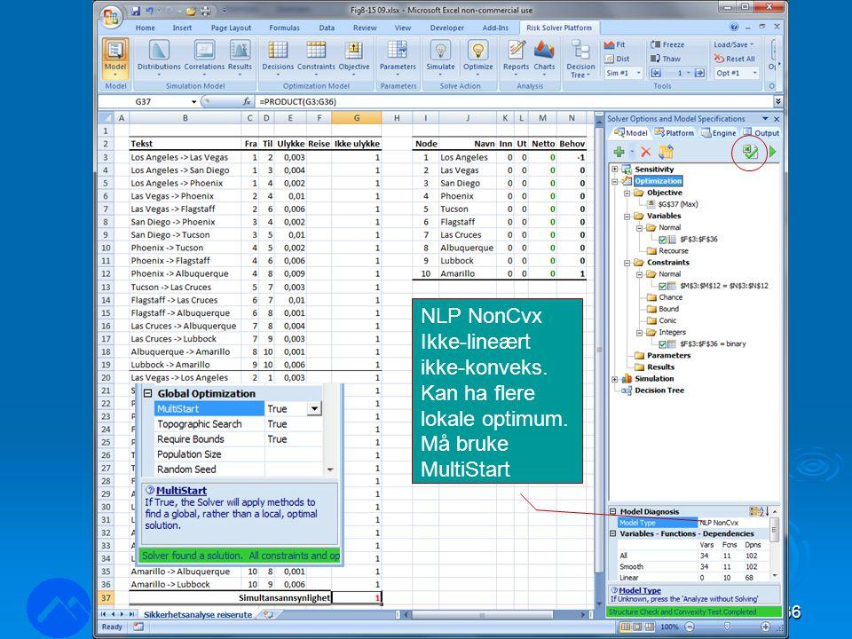 Implementere modellen LOG350 Operasjonsanalyse36 Rasmus Rasmussen NLP NonCvx Ikke-lineært ikke-konveks.