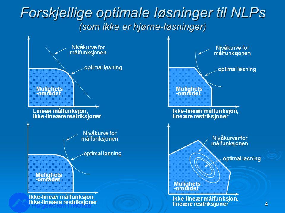 Sensitivitetsanalyse LOG350 Operasjonsanalyse65 Rasmus Rasmussen Ingen Range -analyse