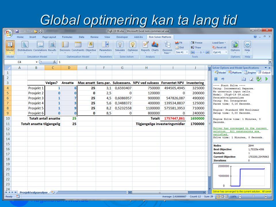 Global optimering kan ta lang tid LOG350 Operasjonsanalyse44 Rasmus Rasmussen