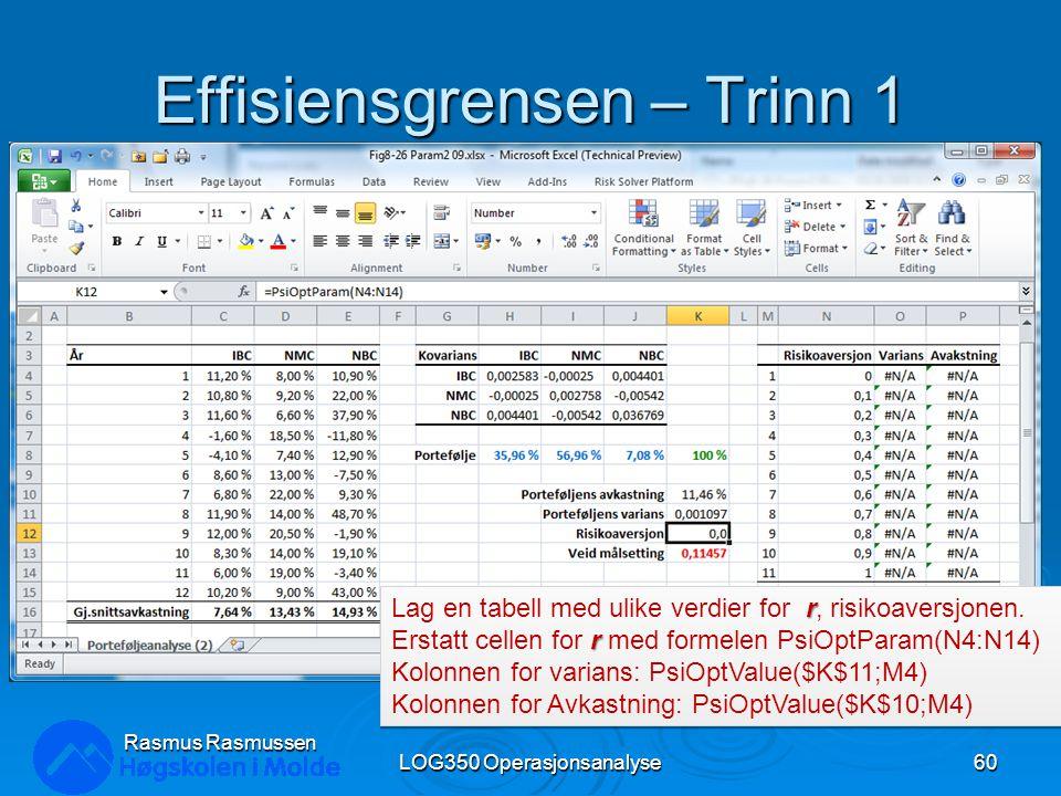 Effisiensgrensen – Trinn 1 LOG350 Operasjonsanalyse60 Rasmus Rasmussen r Lag en tabell med ulike verdier for r, risikoaversjonen.