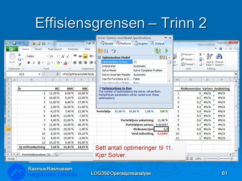 Effisiensgrensen – Trinn 2 LOG350 Operasjonsanalyse61 Rasmus Rasmussen Sett antall optimeringer til 11.