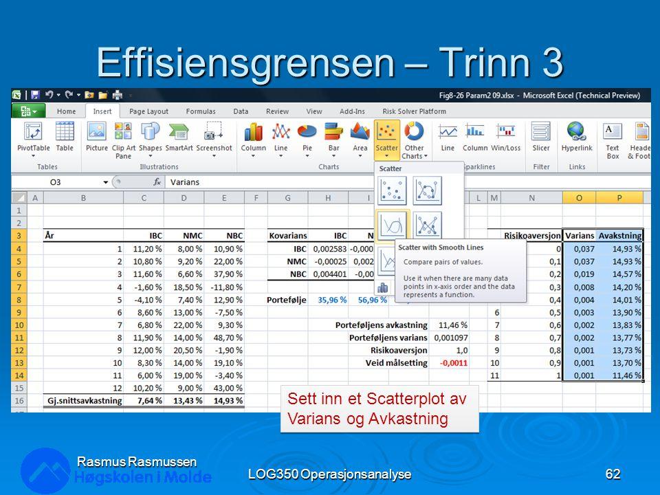 Effisiensgrensen – Trinn 3 LOG350 Operasjonsanalyse62 Rasmus Rasmussen Sett inn et Scatterplot av Varians og Avkastning