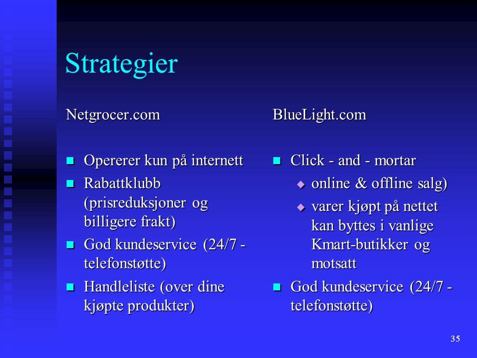 35 Strategier Netgrocer.com Opererer kun på internett Opererer kun på internett Rabattklubb (prisreduksjoner og billigere frakt) Rabattklubb (prisredu