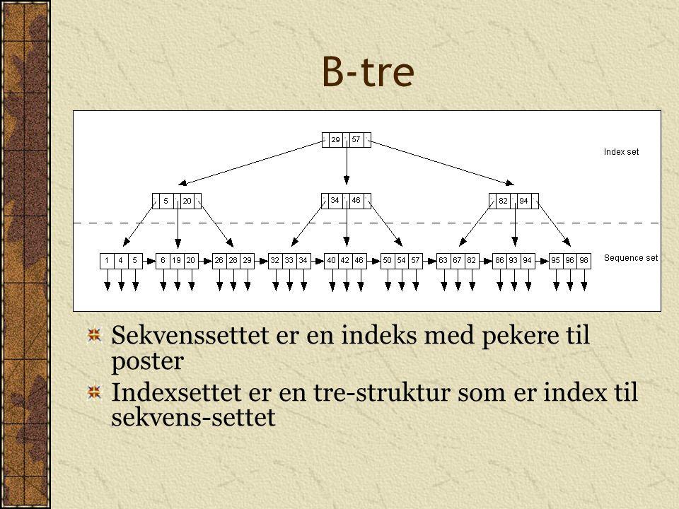 B-tre Sekvenssettet er en indeks med pekere til poster Indexsettet er en tre-struktur som er index til sekvens-settet