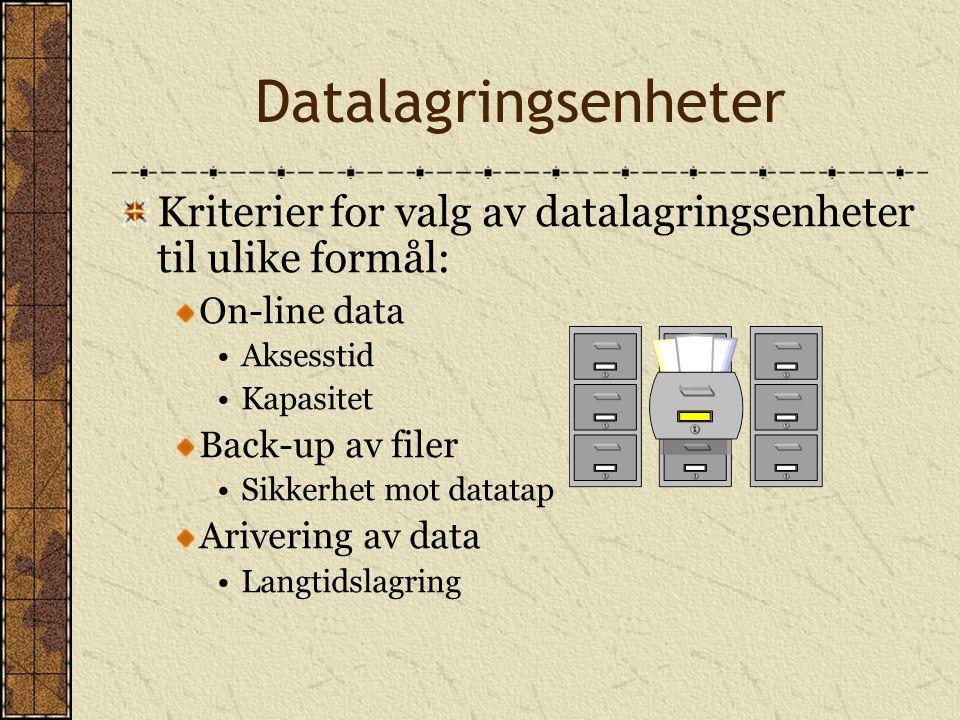 Datalagringsenheter Kriterier for valg av datalagringsenheter til ulike formål: On-line data Aksesstid Kapasitet Back-up av filer Sikkerhet mot datata
