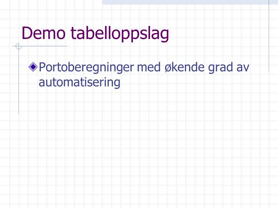 Demo tabelloppslag Portoberegninger med økende grad av automatisering