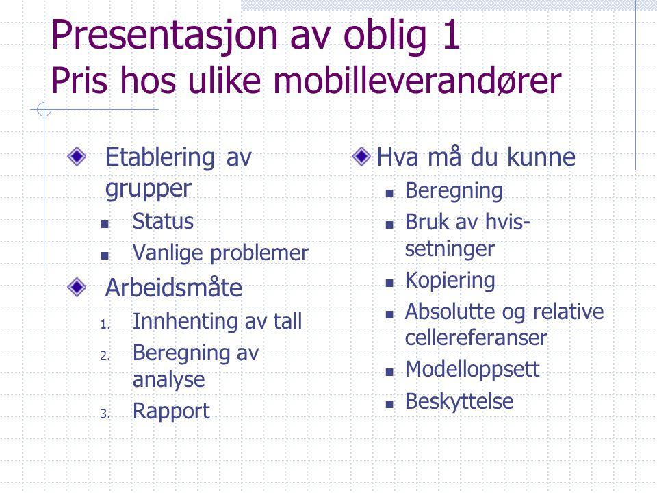 Presentasjon av oblig 1 Pris hos ulike mobilleverandører Etablering av grupper Status Vanlige problemer Arbeidsmåte 1. Innhenting av tall 2. Beregning