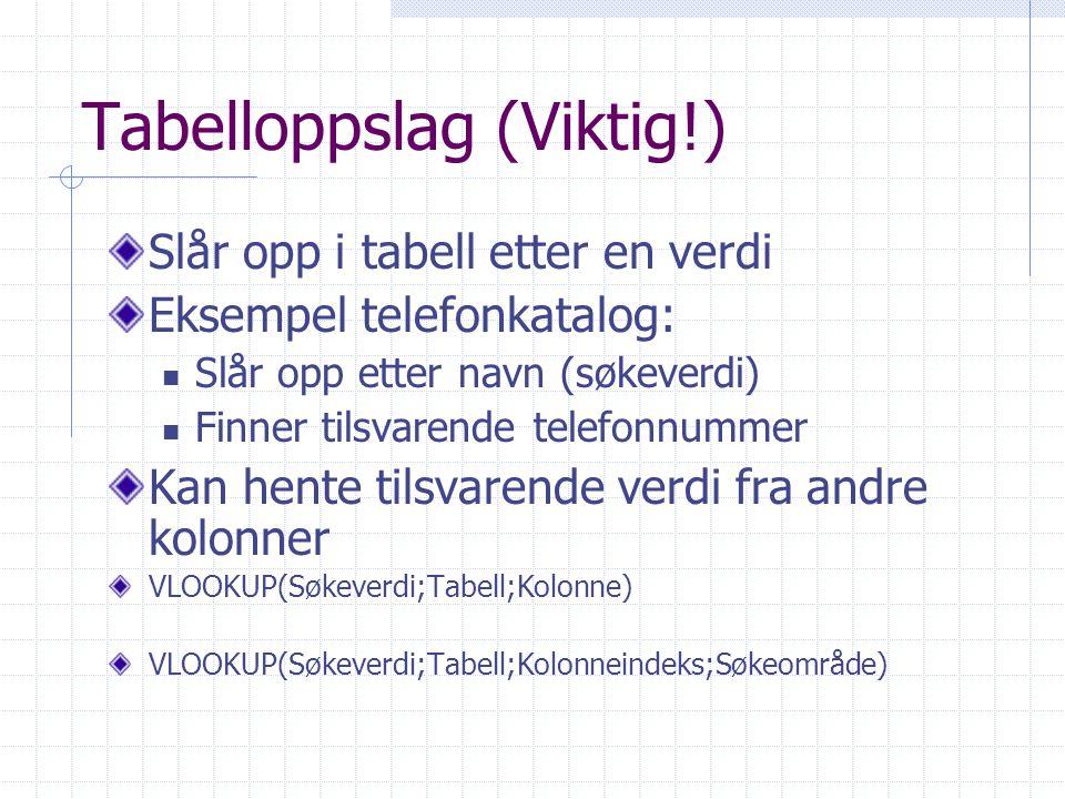 Tabelloppslag (Viktig!) Slår opp i tabell etter en verdi Eksempel telefonkatalog: Slår opp etter navn (søkeverdi) Finner tilsvarende telefonnummer Kan