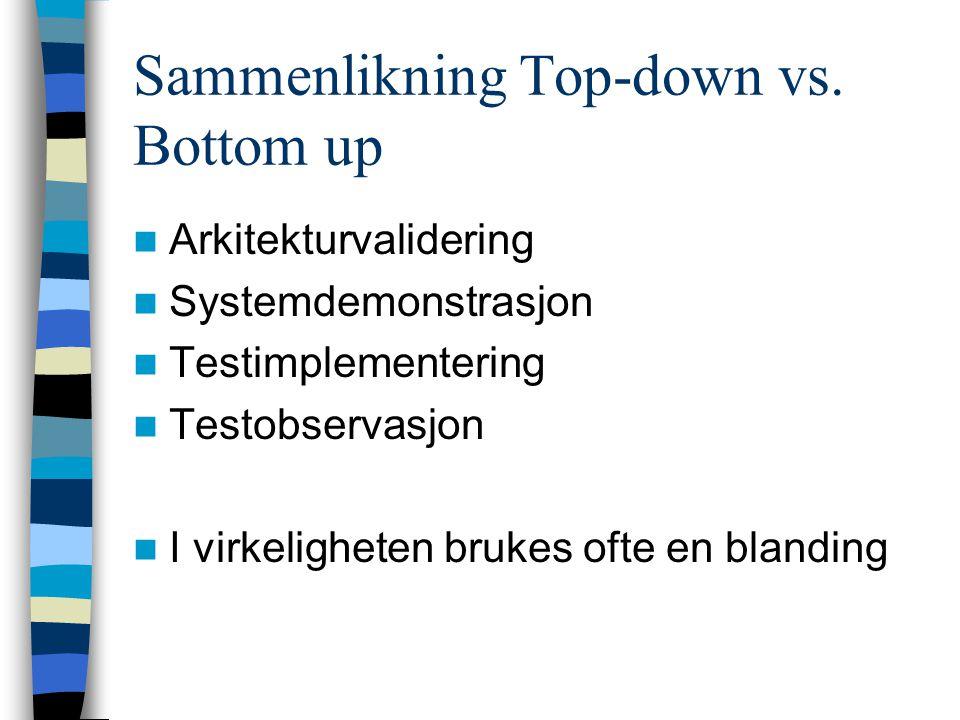 Sammenlikning Top-down vs. Bottom up Arkitekturvalidering Systemdemonstrasjon Testimplementering Testobservasjon I virkeligheten brukes ofte en blandi