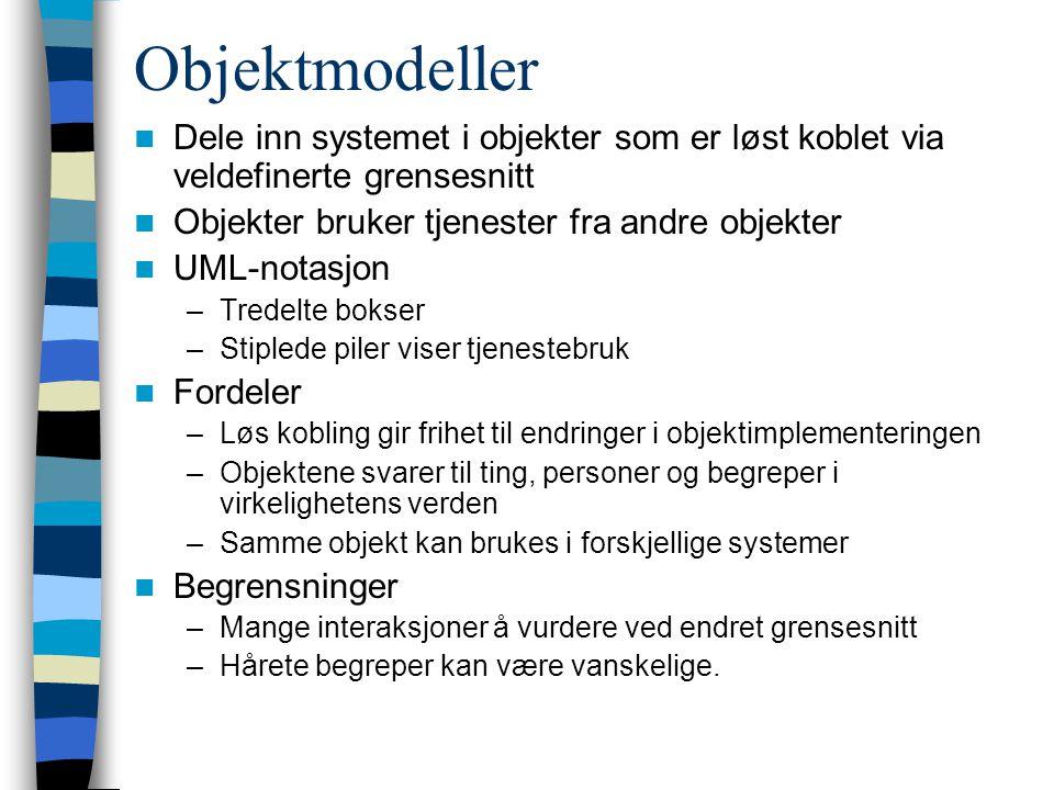 Objektmodeller Dele inn systemet i objekter som er løst koblet via veldefinerte grensesnitt Objekter bruker tjenester fra andre objekter UML-notasjon