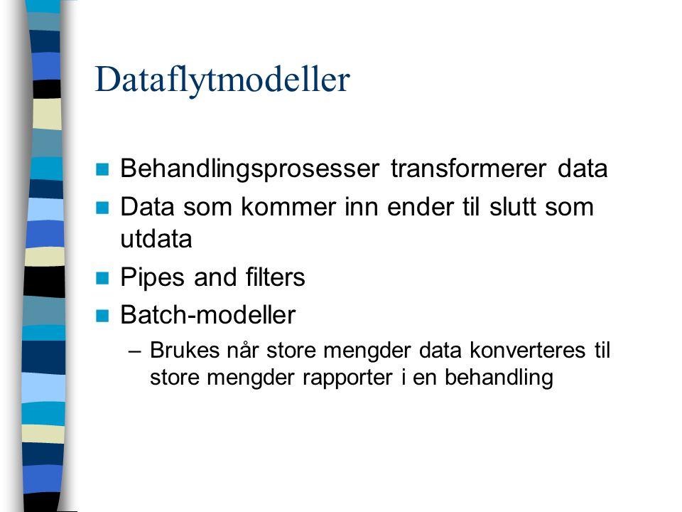 Dataflytmodeller Behandlingsprosesser transformerer data Data som kommer inn ender til slutt som utdata Pipes and filters Batch-modeller –Brukes når s