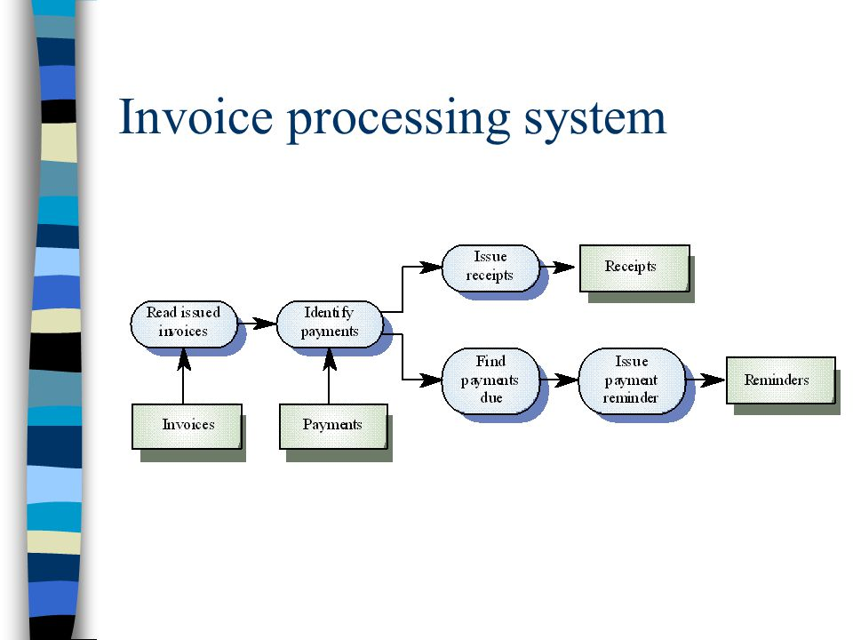 Invoice processing system