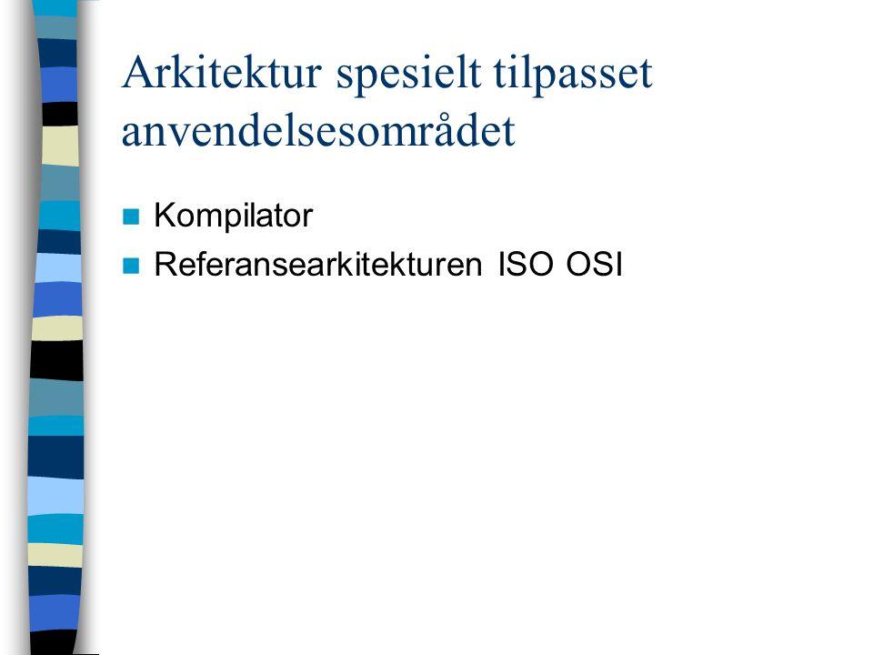 Arkitektur spesielt tilpasset anvendelsesområdet Kompilator Referansearkitekturen ISO OSI